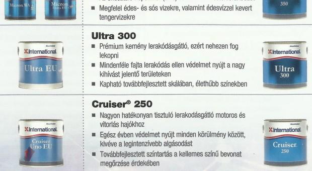 International Hajófestékek, Ricky Sport Keszthely, új termék, algagátló, micron, ultra, cruiser, boatguard